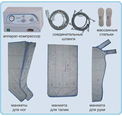 Аппараты для прессотерапии, лимфодренажа Pharmacels 3000