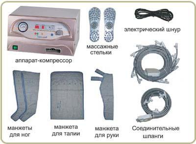 Комплектация аппарата прессотерапии